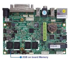 2I268A-DH26_Memory