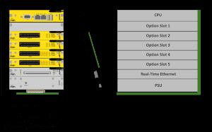 Příklad konfigurace MEN MA50C