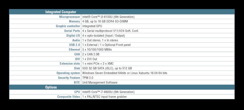 IRTS-T0-A3R.png
